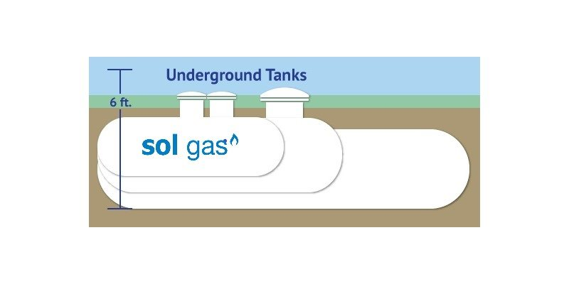 Inkedimg-propane-tanks-underground_LI